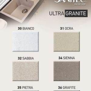 Sanitec Ultragranite